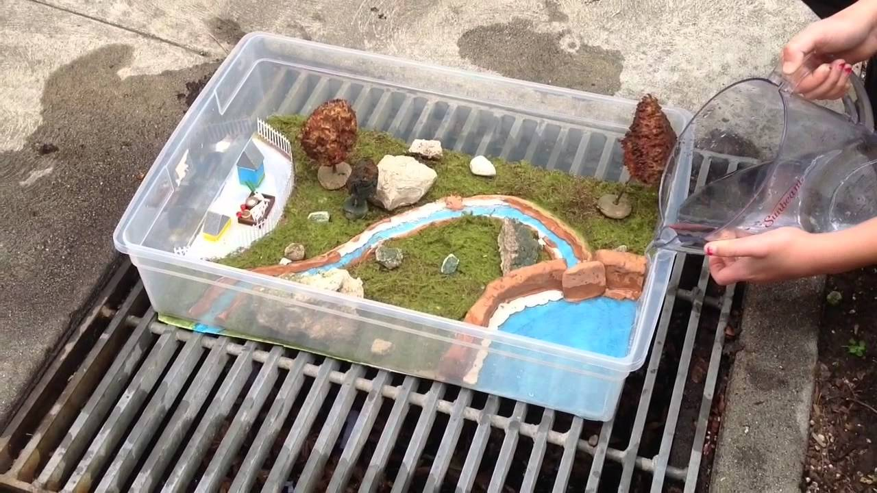 project on floods for class 10