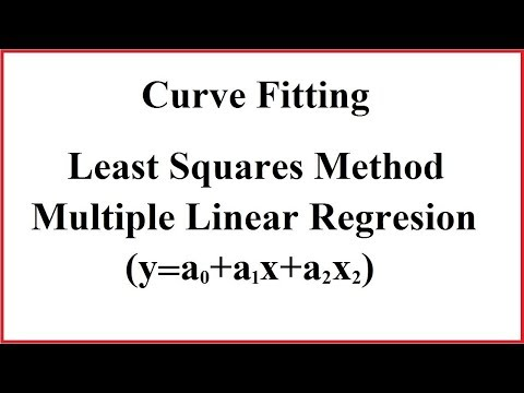 Multiple Linear Regression Example Problems With Solution