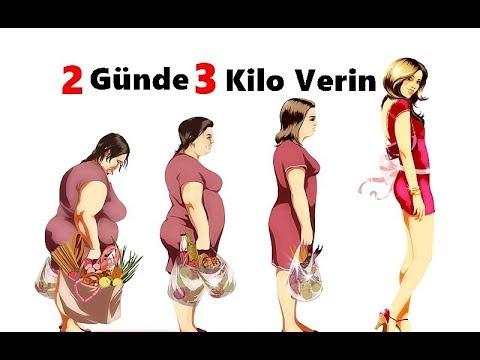 Yoğurt ve Hurma Diyeti İle 2 Günde 3 Kilo Verebilirsiniz