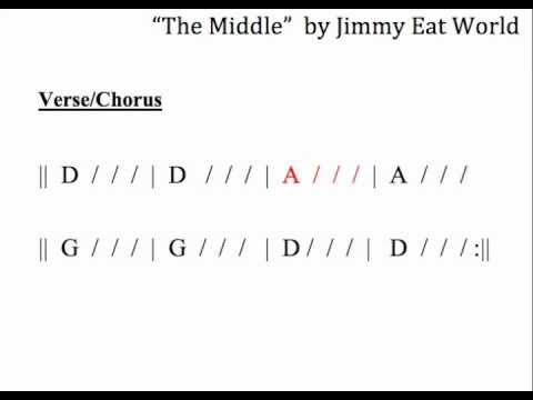 """The Middle"" moving chord chart"