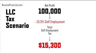connectYoutube - Tax Difference between LLC and S-Corp - LLC vs. S Corporation explanation
