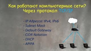 компьютерные Сети: IPv4, IPv6, Subnet, DHCP, APIPA, CIDR что это?