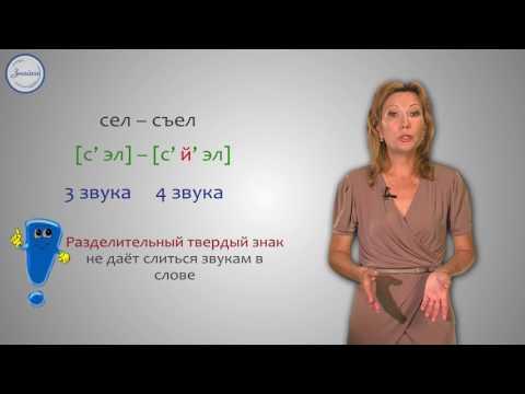 Русский язык 2 класс. Написание разделительных Ь и Ъ