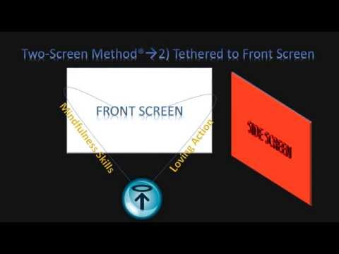 Two-Screen Method® for anxious worry, addictive urges & bad moods