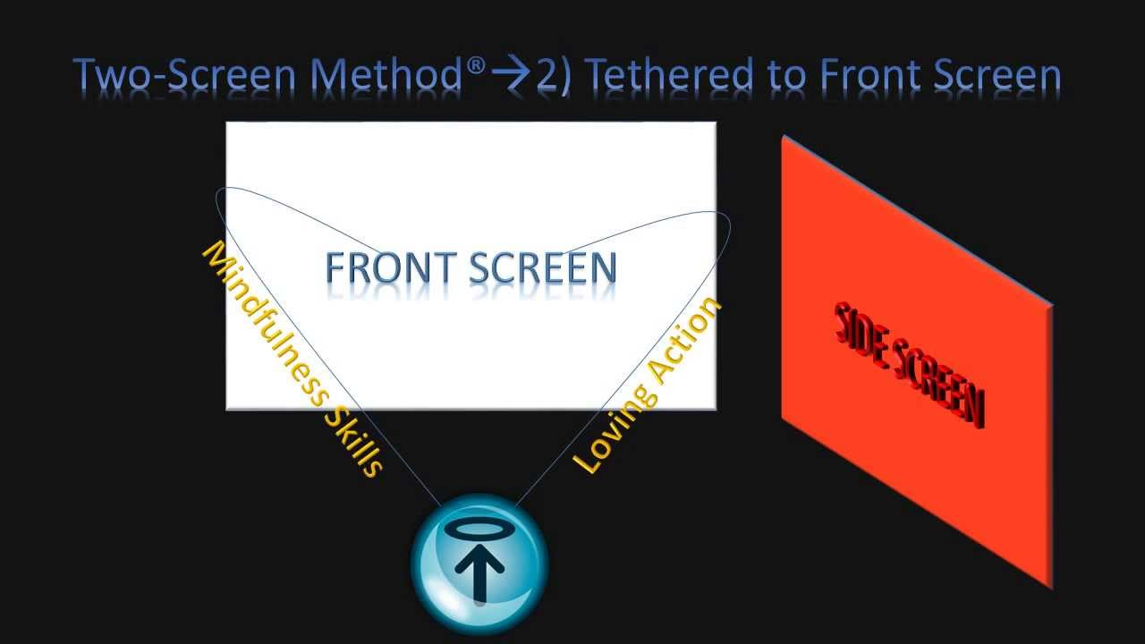 Image result for two screen method""