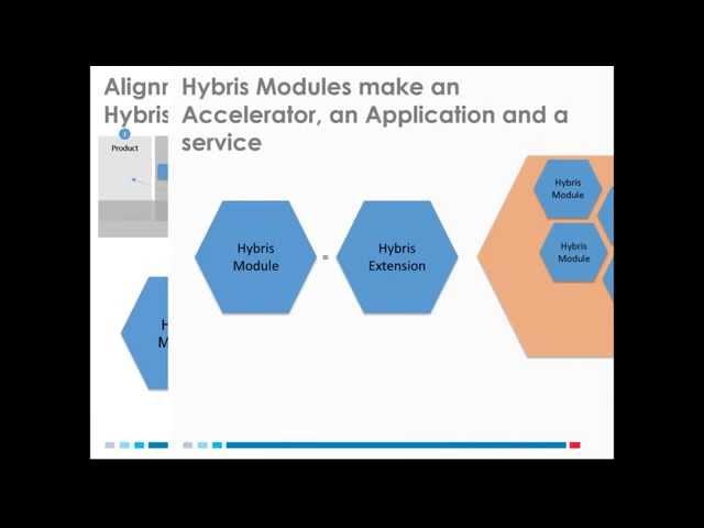 Hybris Platform Architecture and its Building Blocks - YouTube