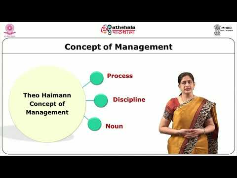 Concept of Administration Managment and Organisation