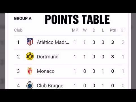 champions league standings table win liceopatti it