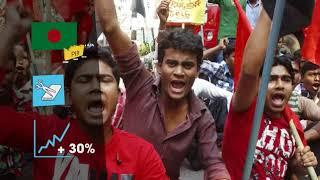 2013 03 23   Des nouvelles du Bangladesh