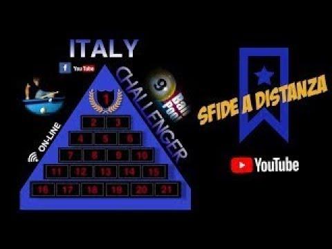 CAMPISCIANO G VS ANDRETTA D
