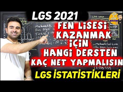 FEN LİSESİ KAZANMAK İÇİN HANGİ DERSTEN KAÇ NET YAPMALISIN | |  2019 İSTATİSTİKLERİNİ İNCELEDİK.