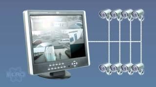 ELRO DVR151S Camerabeveiliging - Zo werkt het