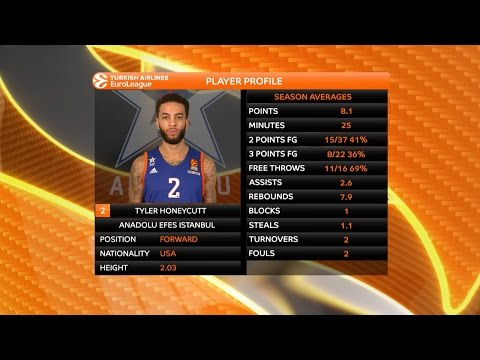 Player Profile: Tyler Honeycutt, Anadolu Efes Istanbul