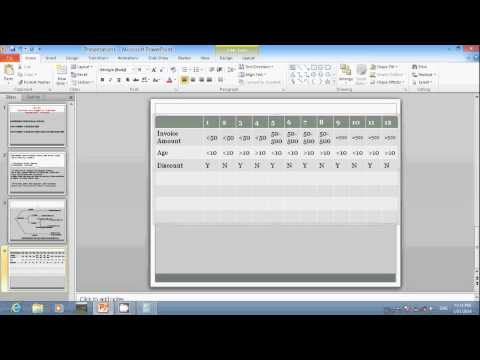 Create a decision table and tree Part 2