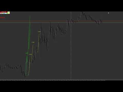 (перезалив)Торгуем одним днем на рынке форекс! Как движется цена в рынке! Один день с трейдером!