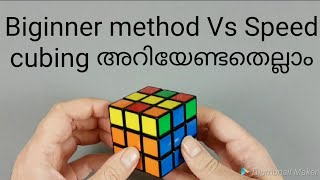 Speed cubing Steps Explanation....