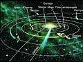 1  Построение небесной сферы. Мореходная астрономия. Навигация