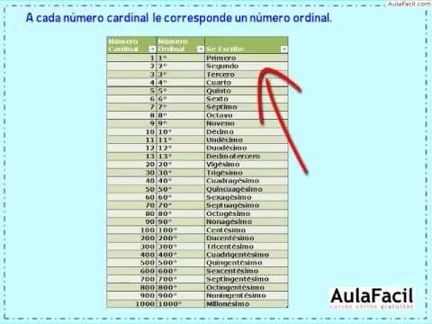 Los números ordinales/Números Ordinales/Matematicas Cuarto Primaria ...