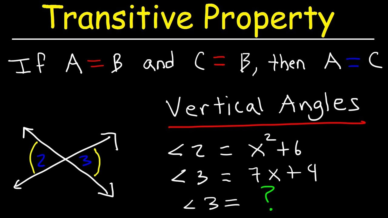 Transitive Property of Congruence & Substitution Property ...