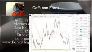 Forex con Café del 10 de Enero 2017