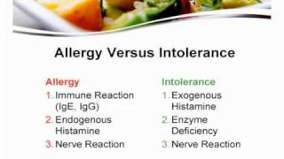 Food Intolerance: Revealing the Hidden Epidemic: Part I