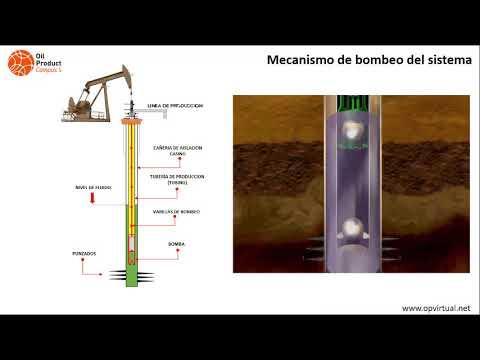Optimización Del Sistema De Bombeo Mecánico - Modulo 1: Introducción Al Sistema