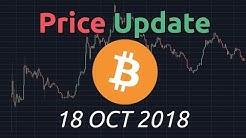 Bitcoin BTCUSD Technical analysis (all time-frames) 18 Oct 2018