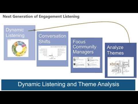 Webinar: Just Listening is Not Enough