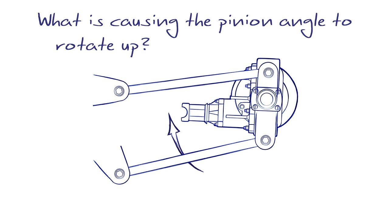 Right Angle Axle : Pinion angle problems youtube