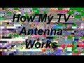 How TV Antennas work