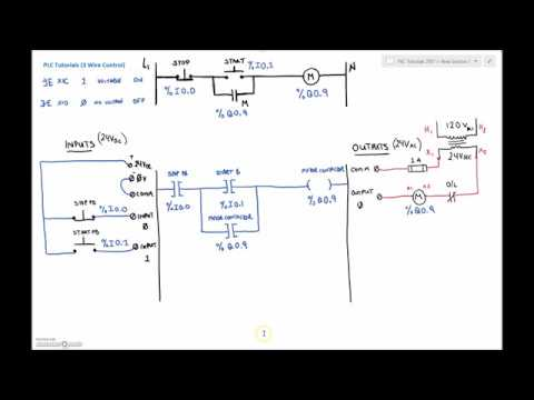 Plc tutorial twidosuite 3 3 wire open loop control youtube plc tutorial twidosuite 3 3 wire open loop control asfbconference2016
