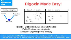 Episode 13: Digoxin Made Easy!