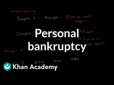 Personal Bankruptcy - Chapters 7 And 13   Finance & Capital Markets   Khan Academy