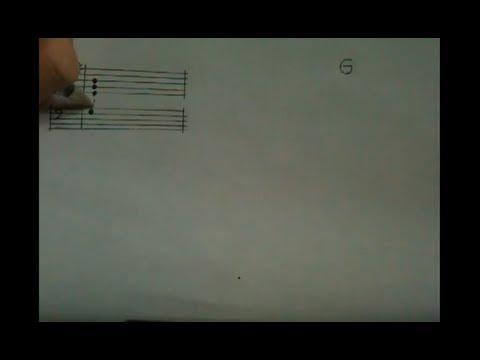 Musikunterricht: Kadenzen bilden - eine Anleitung