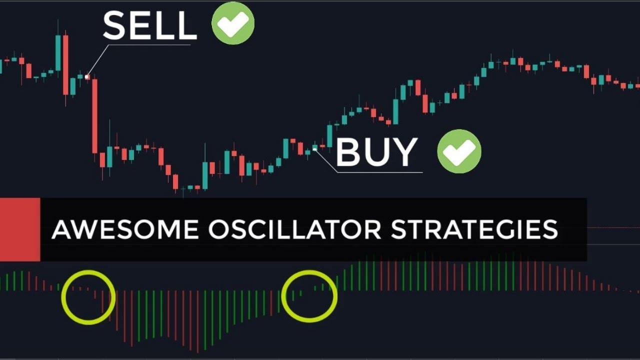 How To Use Awesome Oscillator For Day Trading Forex Stock