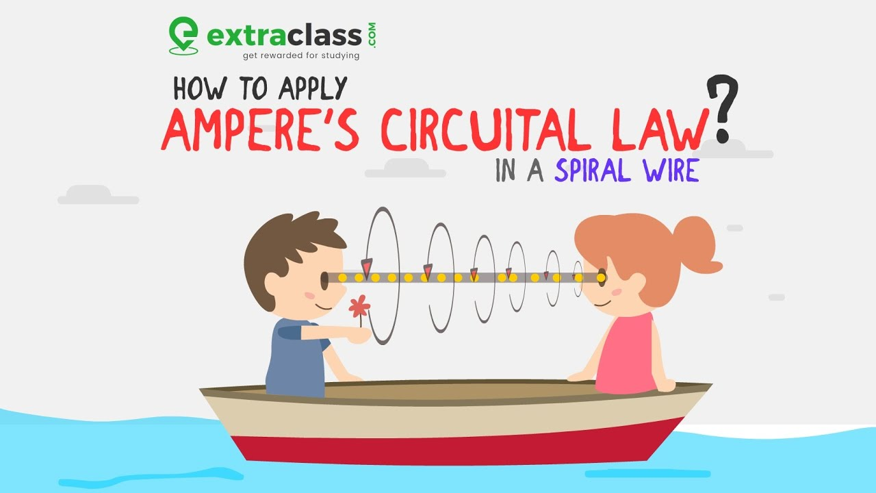 How to apply Ampere's Circuital law in a Spiral wire | Extraclass.com