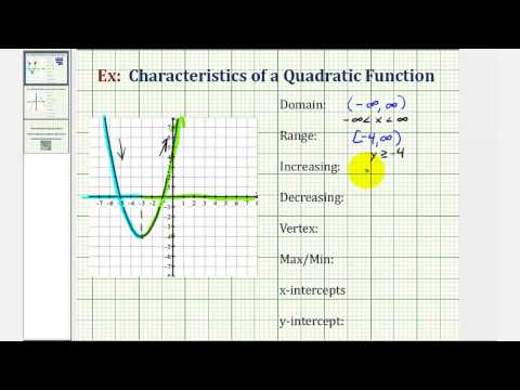 Ex 1 Key Characteristics Of The Graph Of A Quadratic