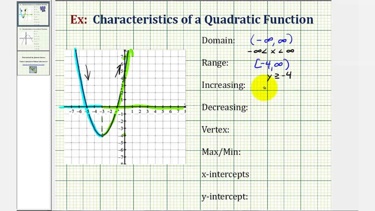 Ex 1 key characteristics of the graph of a quadratic function ex 1 key characteristics of the graph of a quadratic function opens up youtube robcynllc Images