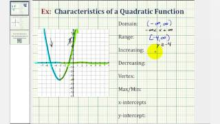 Ex 1: Key Characteristics of the Graph of  a Quadratic Function (Opens Up)