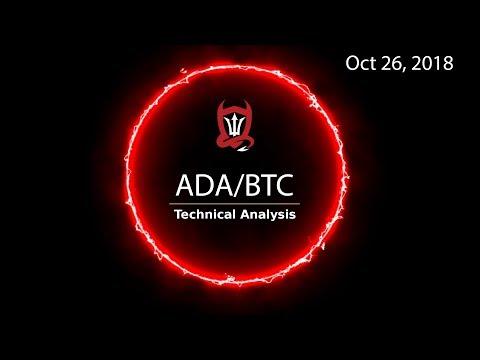 Cardano Technical Analysis (ADA/BTC) : It's a Start...  [10.26.2018]