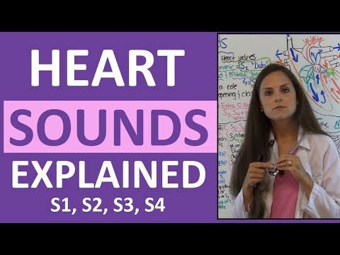 Heart Sounds | S1 S2 S3 S4 and Murmurs Nursing Assessment