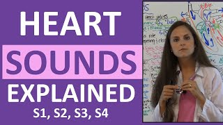heart sounds   s1 s2 s3 s4 and murmurs nursing assessment