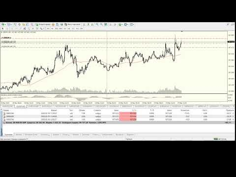 EUR-USD Live Chart | Forexlive