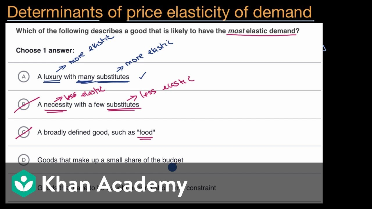 Determinants Of Elasticity Example Video Khan Academy