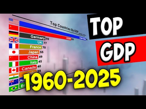 Top 10 Countries By GDP (1960-2025)