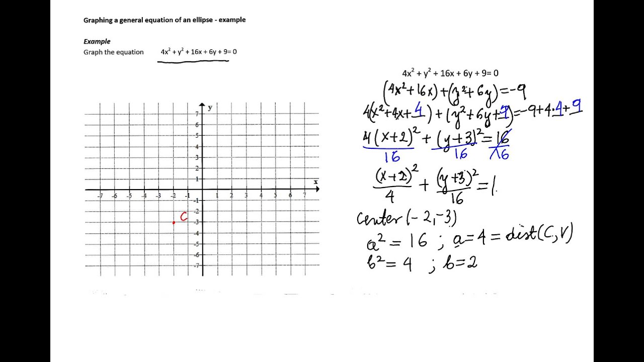 Graphing an ellipse given by a general equation youtube graphing an ellipse given by a general equation falaconquin
