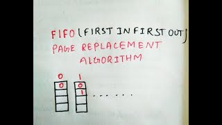 FIFO-Page Replacement Algorithm(Hindi) || MCS-41 - Exam
