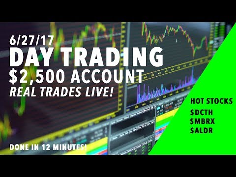 6/27/17 Day Trading Small Account DAILY PROFIT GOAL HIT IN 12 MINUTES!