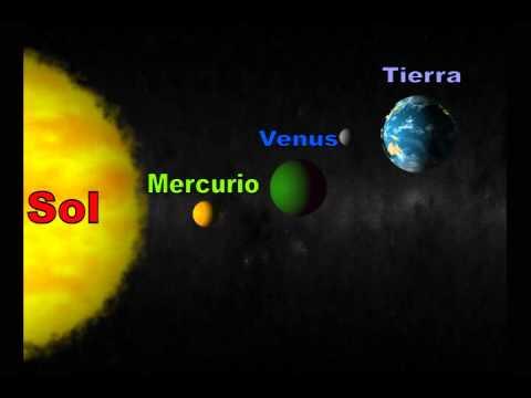 el sol y sus planetas flv youtube