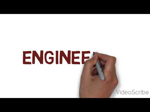 Engineering Manager, Design Engineer And Draughtsman